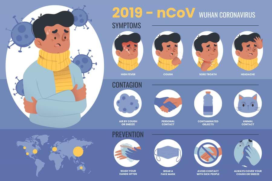 Coronavirus Deutschland – Symptome