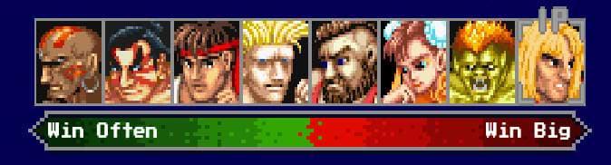 Street Fighter 2 Slot Spielregeln - Volatilität